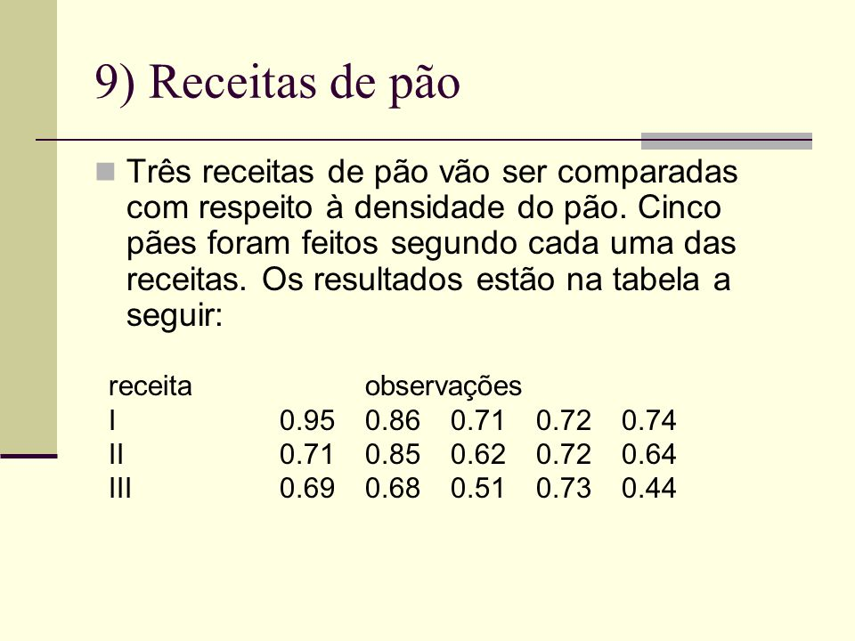 9) Receitas de pão