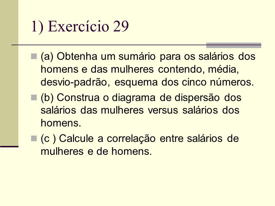1) Exercício 29 (a) Obtenha um sumário para os salários dos homens e das mulheres contendo, média, desvio-padrão, esquema dos cinco números.