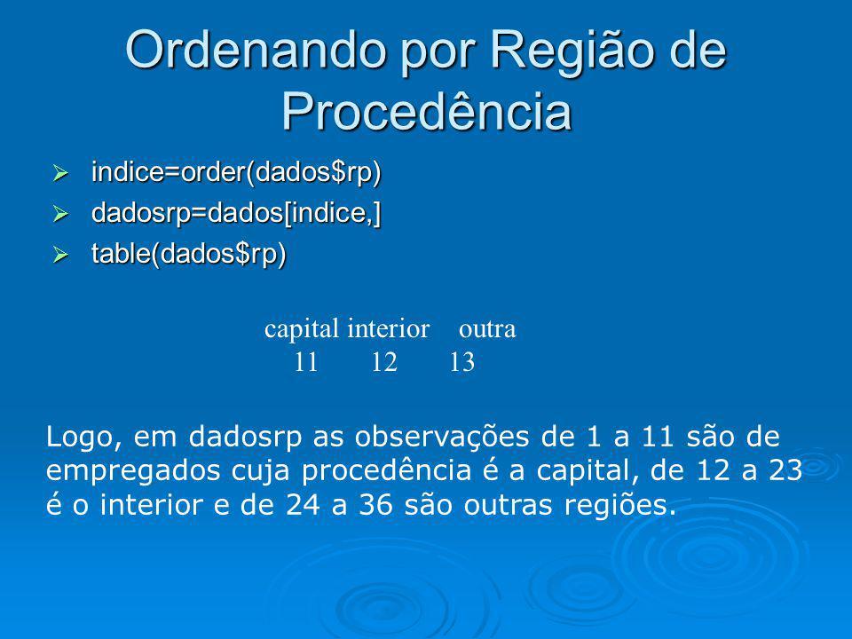 Ordenando por Região de Procedência