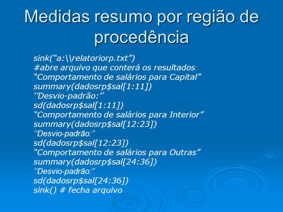 Medidas resumo por região de procedência