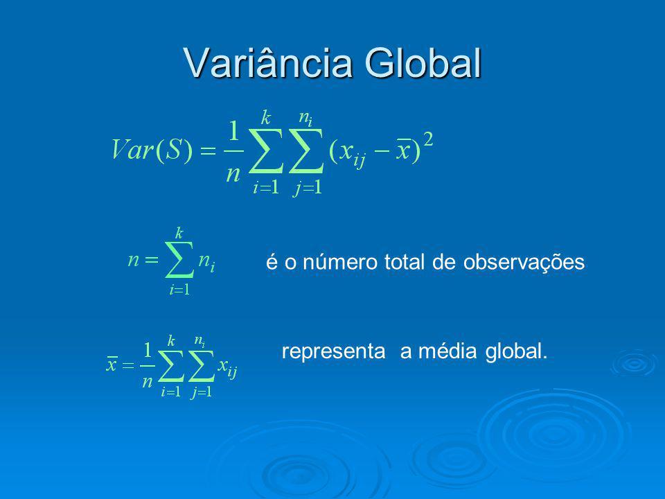 Variância Global é o número total de observações