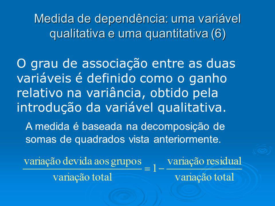 Medida de dependência: uma variável qualitativa e uma quantitativa (6)