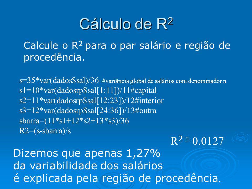 Cálculo de R2 R2  0.0127 Dizemos que apenas 1,27%