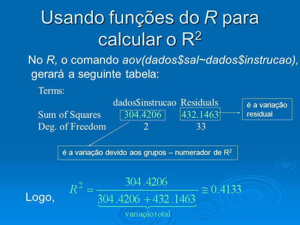 Usando funções do R para calcular o R2