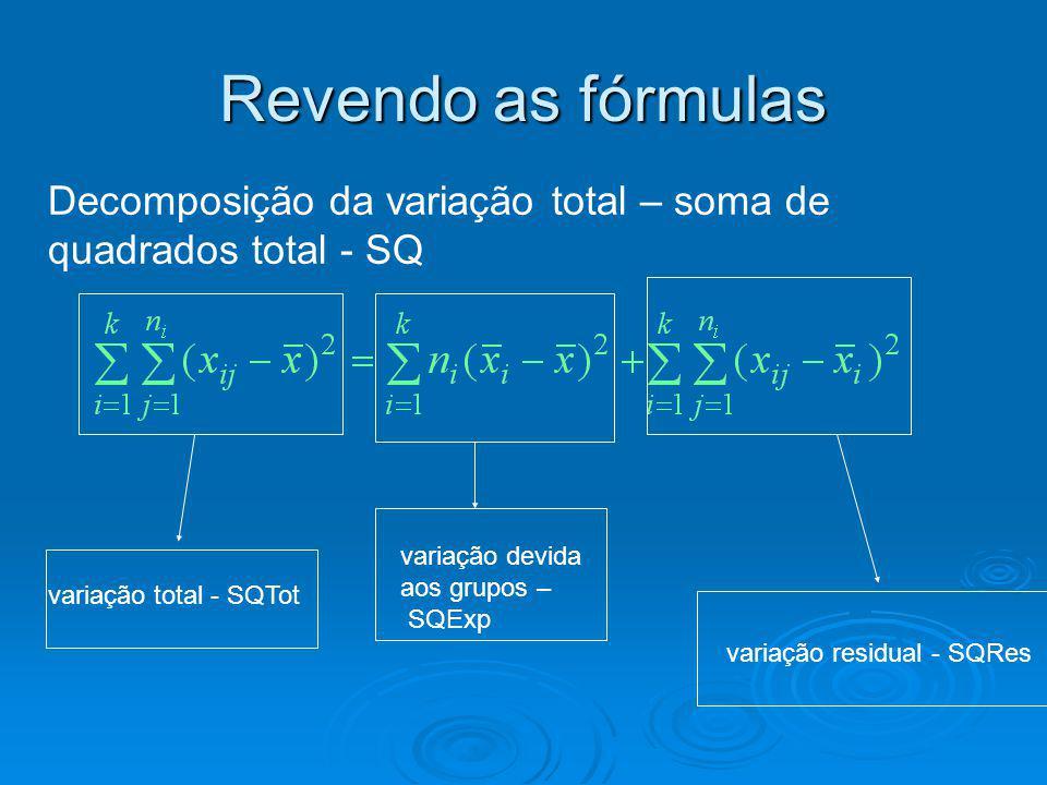 Revendo as fórmulas Decomposição da variação total – soma de quadrados total - SQ. variação devida.