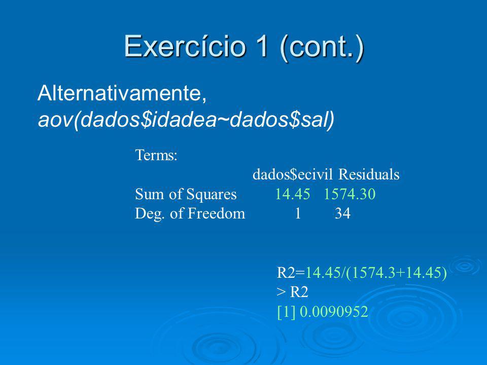 Exercício 1 (cont.) Alternativamente, aov(dados$idadea~dados$sal)