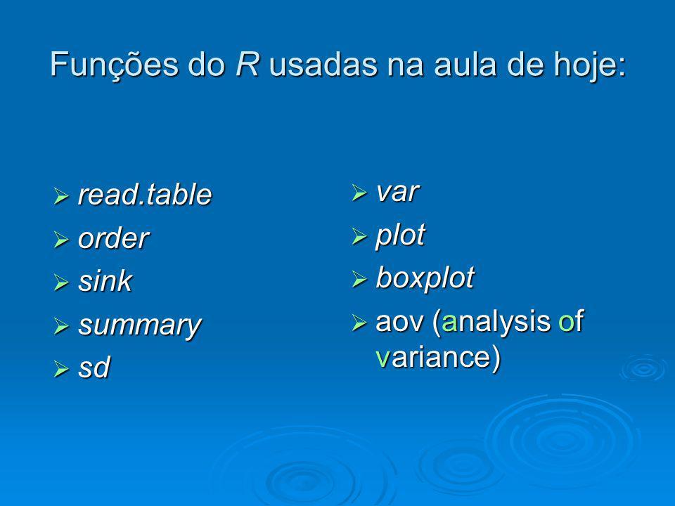 Funções do R usadas na aula de hoje: