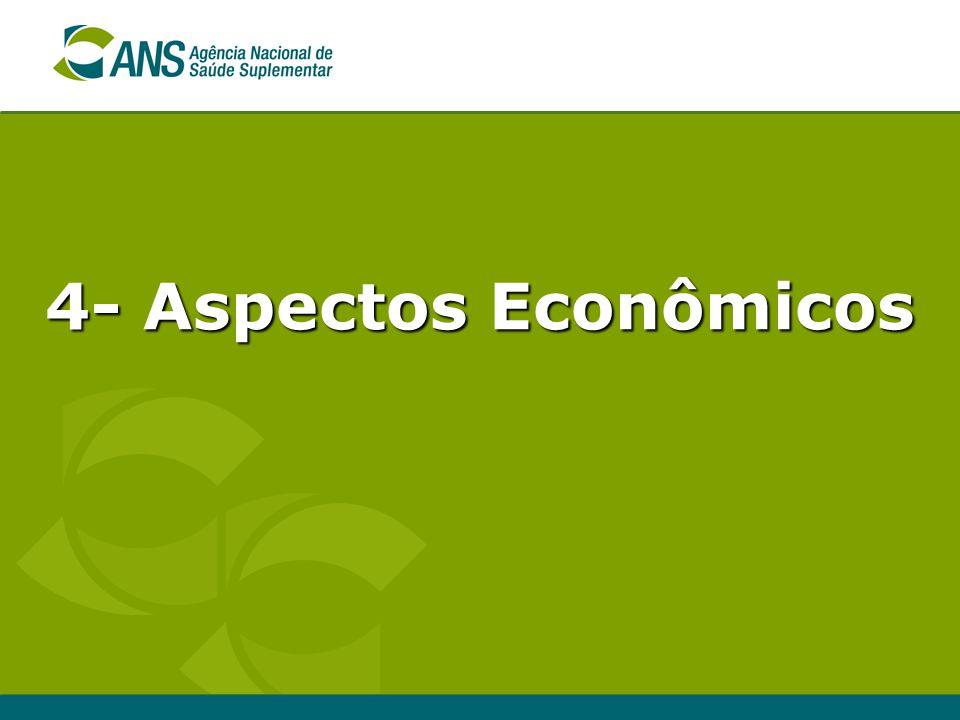 4- Aspectos Econômicos
