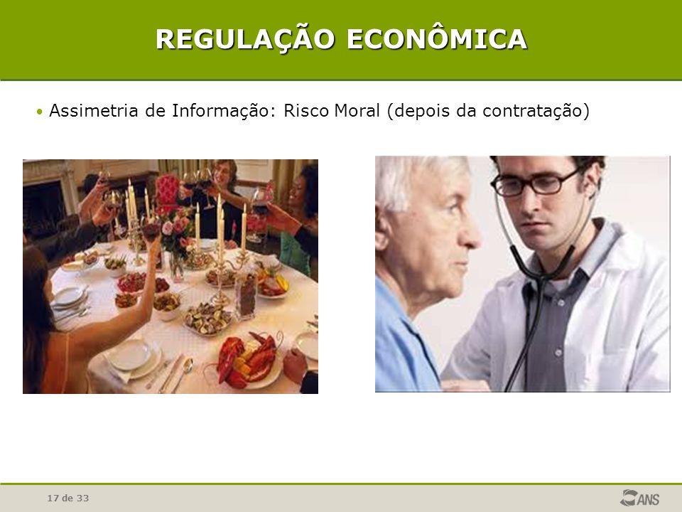 REGULAÇÃO ECONÔMICA Assimetria de Informação: Risco Moral (depois da contratação)