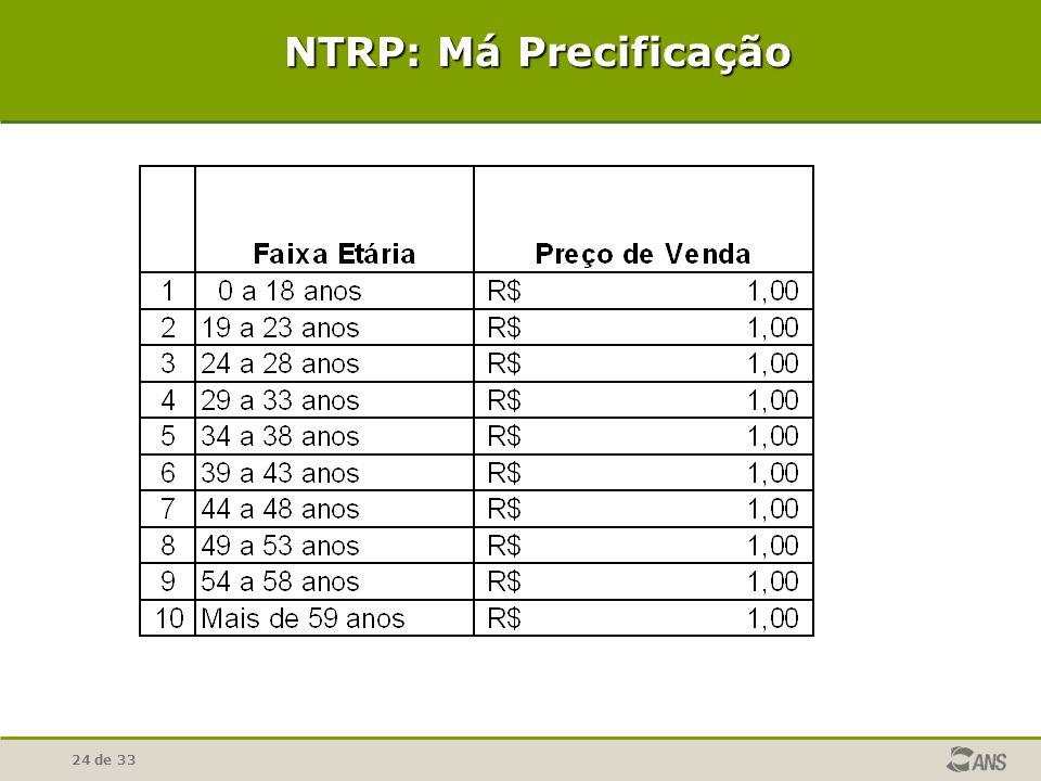 NTRP: Má Precificação