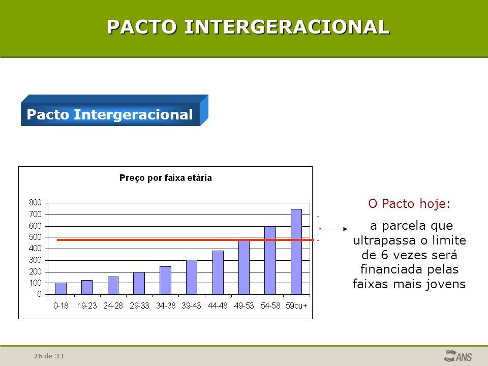 PACTO INTERGERACIONAL Pacto Intergeracional