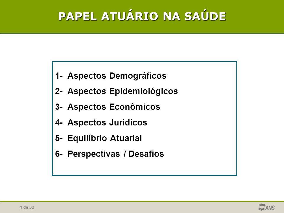 PAPEL ATUÁRIO NA SAÚDE 1- Aspectos Demográficos