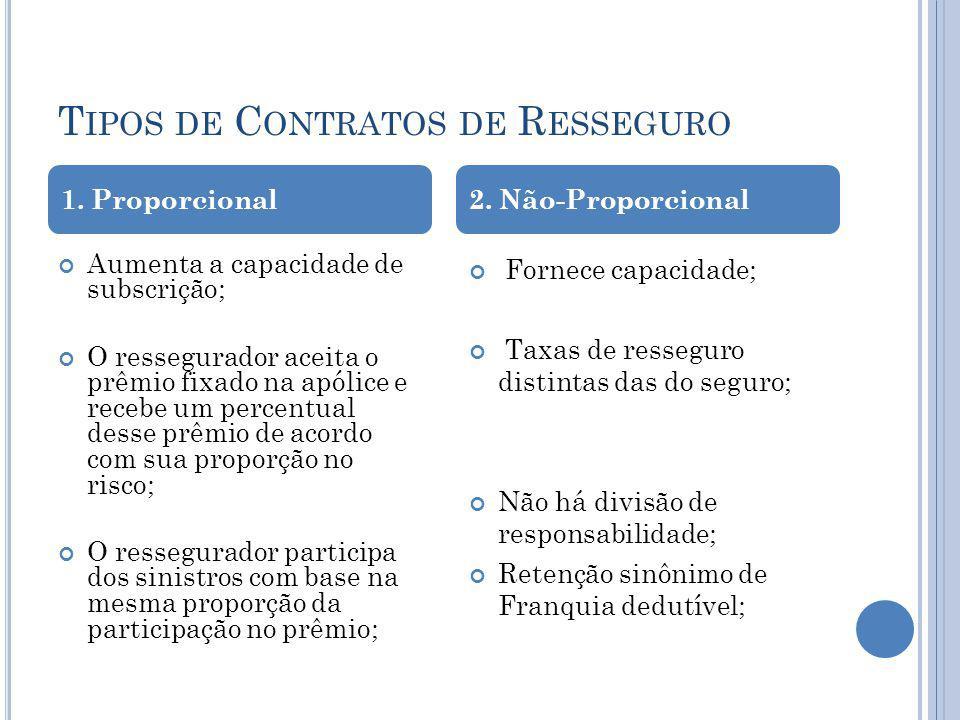 Tipos de Contratos de Resseguro