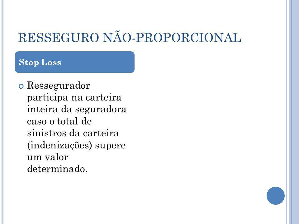 RESSEGURO NÃO-PROPORCIONAL
