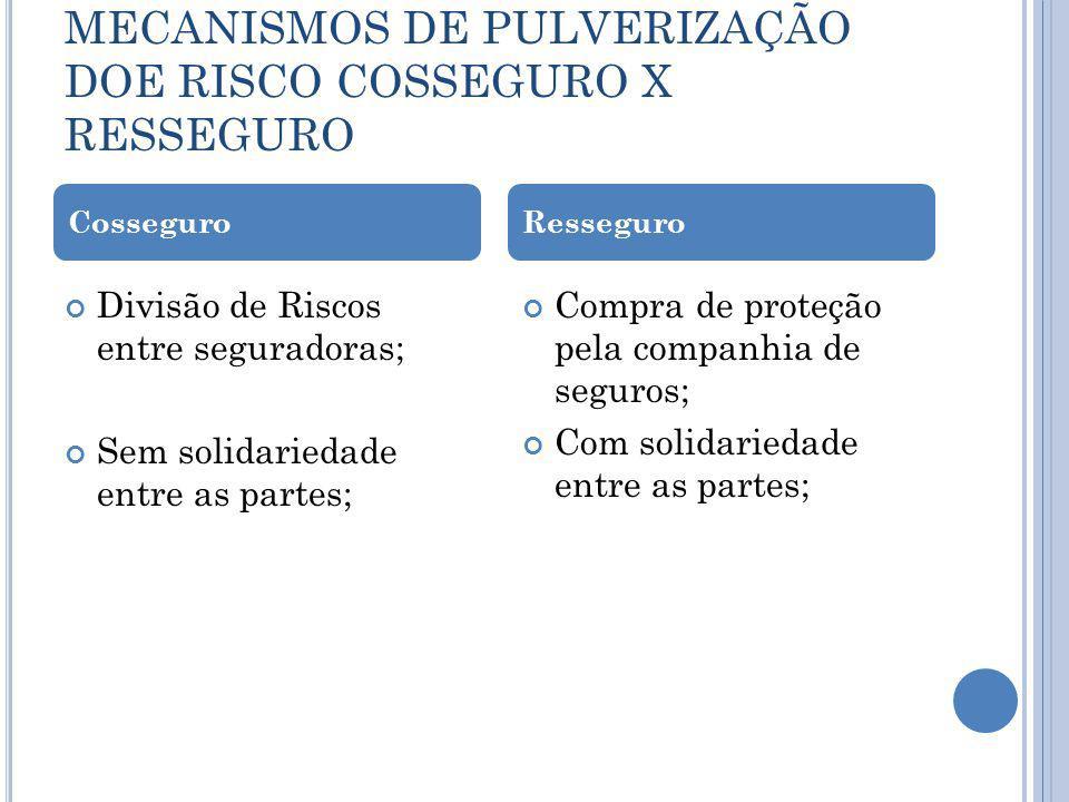 MECANISMOS DE PULVERIZAÇÃO DOE RISCO COSSEGURO X RESSEGURO