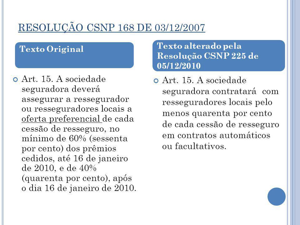 RESOLUÇÃO CSNP 168 DE 03/12/2007 Texto alterado pela Resolução CSNP 225 de 05/12/2010. Texto Original.
