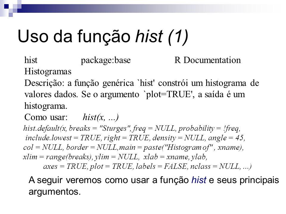 Uso da função hist (1) hist package:base R Documentation Histogramas