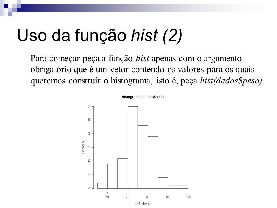 Uso da função hist (2) Para começar peça a função hist apenas com o argumento. obrigatório que é um vetor contendo os valores para os quais.