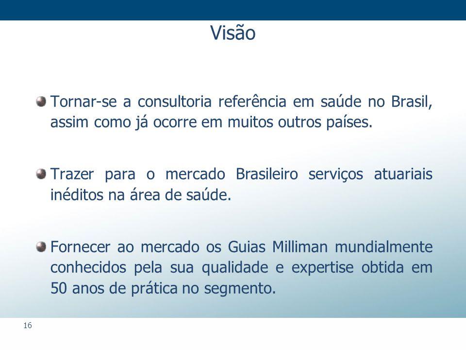 4/1/2017 Visão. Visão. Tornar-se a consultoria referência em saúde no Brasil, assim como já ocorre em muitos outros países.