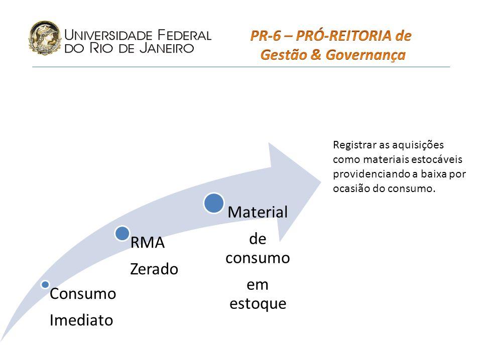 PR-6 – PRÓ-REITORIA de Gestão & Governança