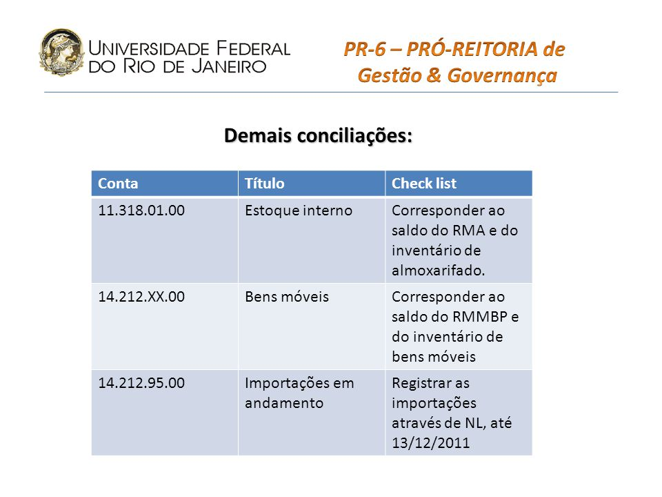 PR-6 – PRÓ-REITORIA de Gestão & Governança Demais conciliações: