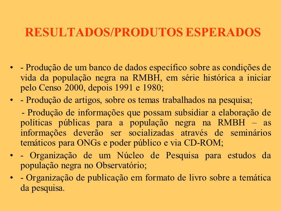 RESULTADOS/PRODUTOS ESPERADOS