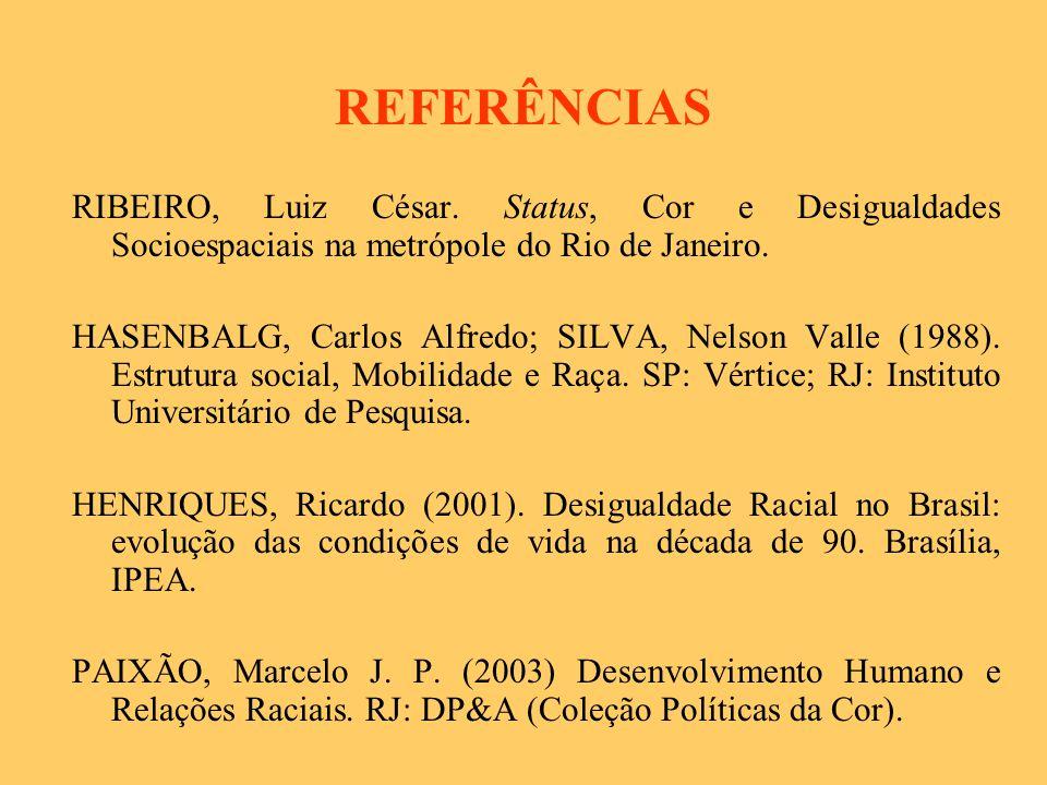REFERÊNCIAS RIBEIRO, Luiz César. Status, Cor e Desigualdades Socioespaciais na metrópole do Rio de Janeiro.