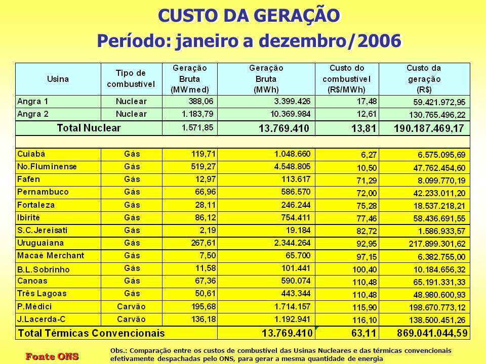 Período: janeiro a dezembro/2006