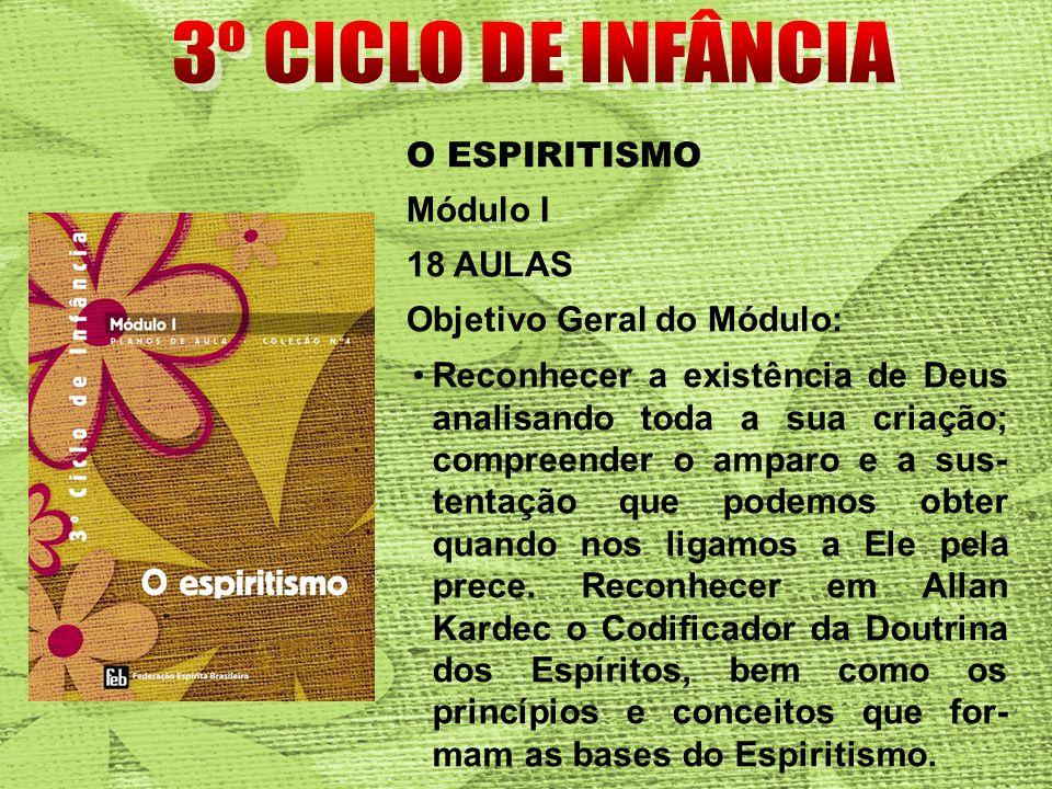 3º CICLO DE INFÂNCIA O ESPIRITISMO Módulo I 18 AULAS