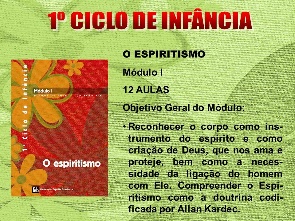 1º CICLO DE INFÂNCIA O ESPIRITISMO Módulo I 12 AULAS