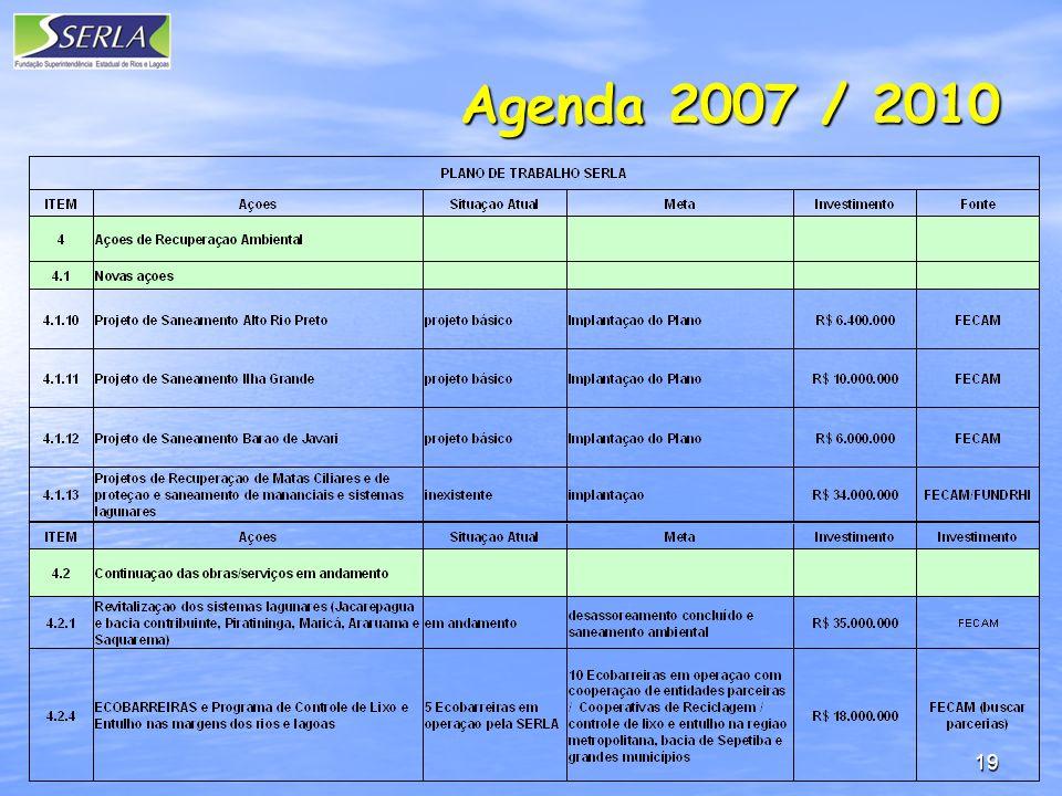 Agenda 2007 / 2010