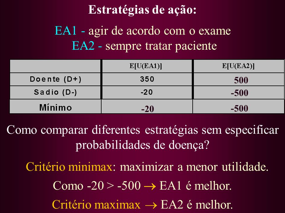 EA1 - agir de acordo com o exame EA2 - sempre tratar paciente