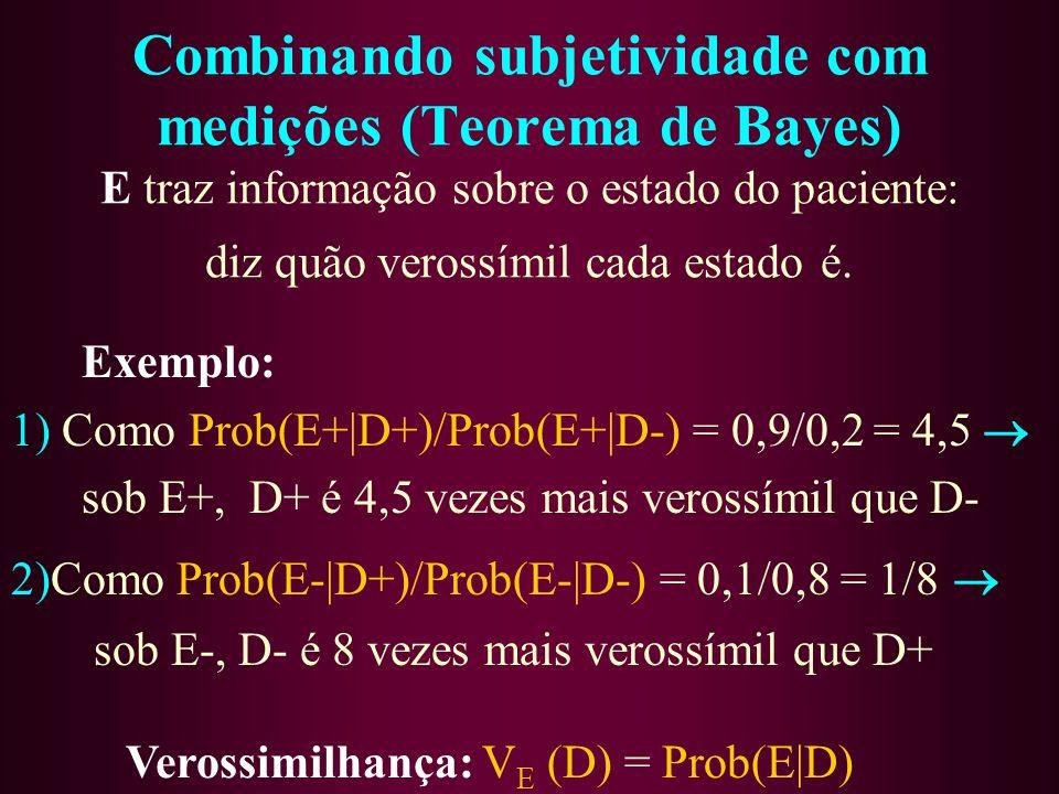 Combinando subjetividade com medições (Teorema de Bayes) E traz informação sobre o estado do paciente: diz quão verossímil cada estado é.