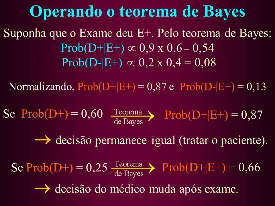 Operando o teorema de Bayes
