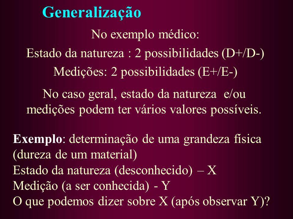 Generalização No exemplo médico:
