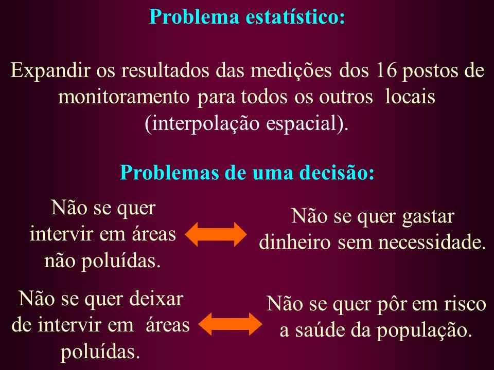 Problema estatístico: Problemas de uma decisão:
