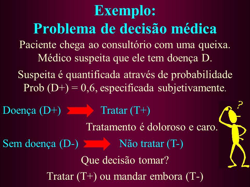 Exemplo: Problema de decisão médica