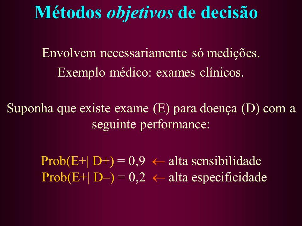 Métodos objetivos de decisão