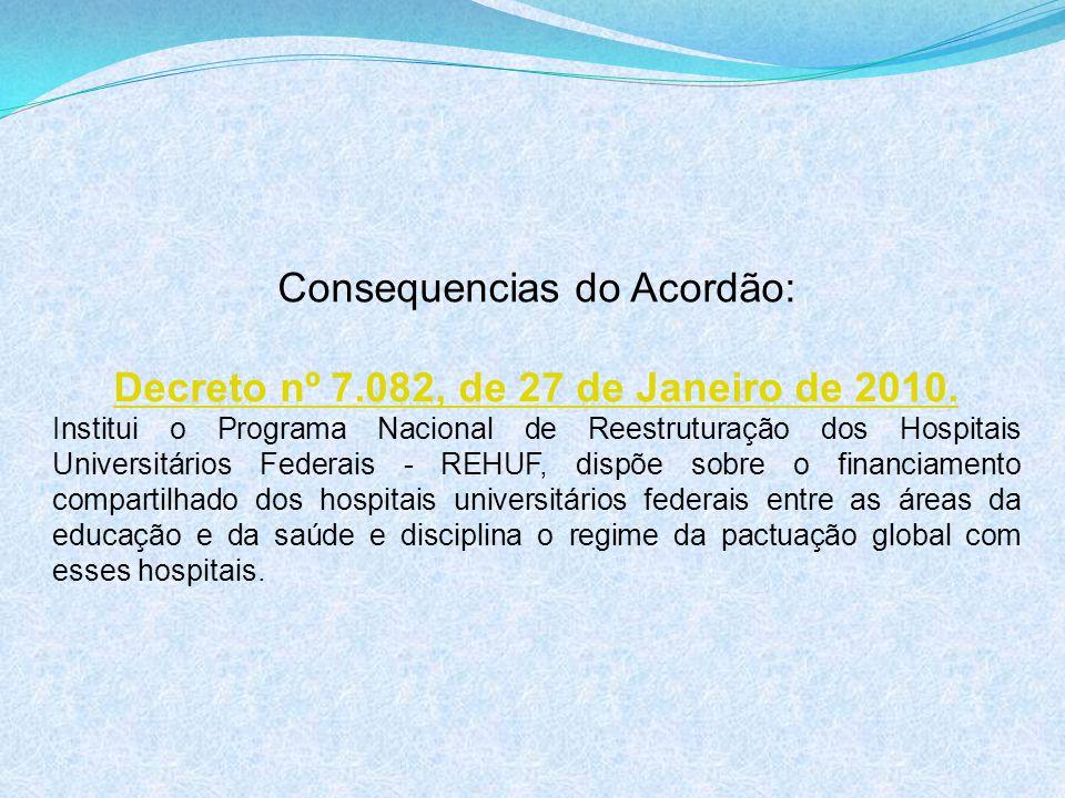 Consequencias do Acordão: Decreto nº 7.082, de 27 de Janeiro de 2010.