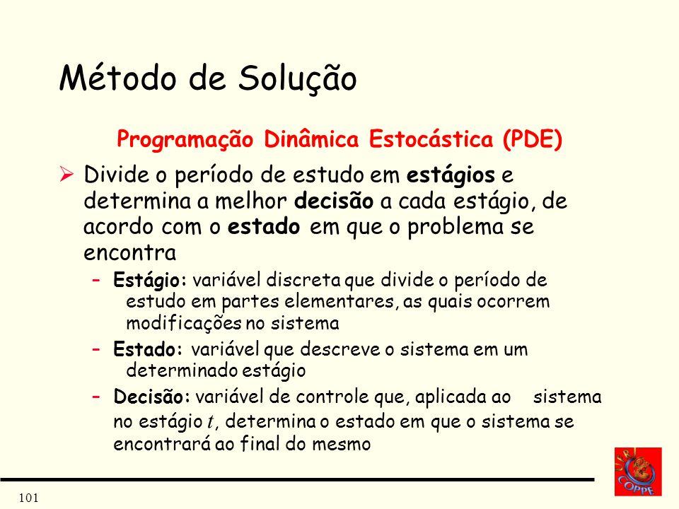 Programação Dinâmica Estocástica (PDE)