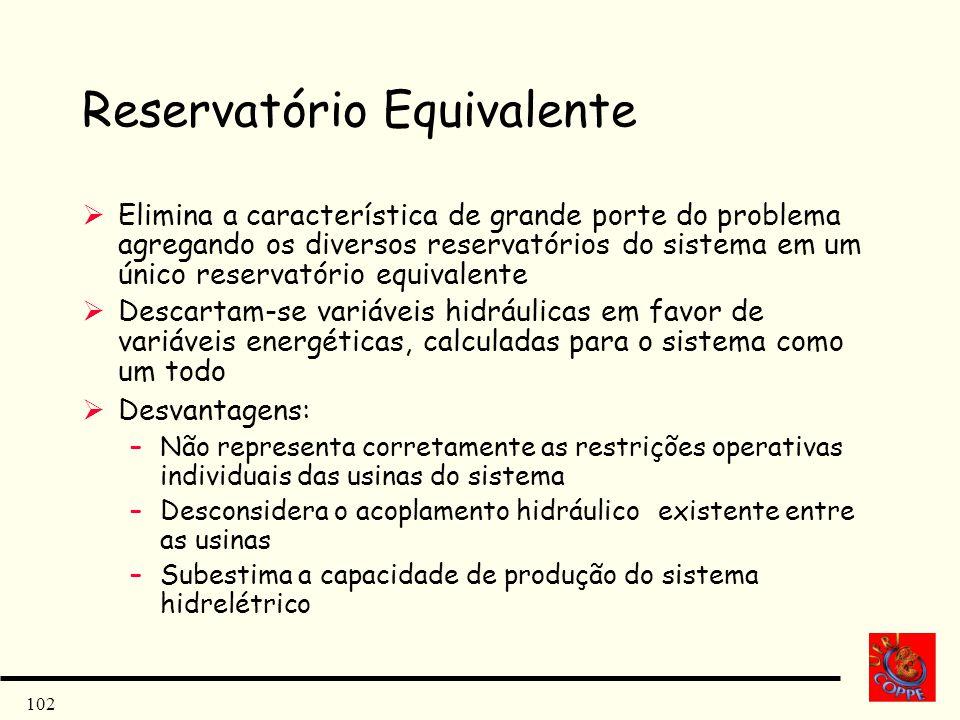 Reservatório Equivalente