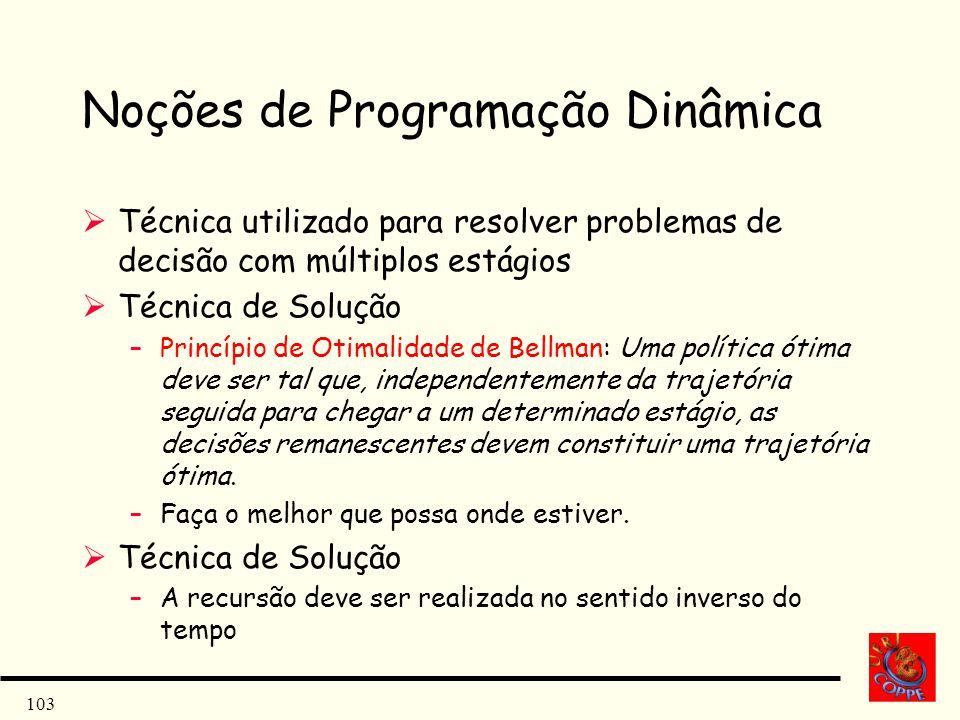 Noções de Programação Dinâmica