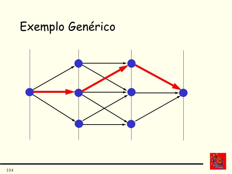 Exemplo Genérico