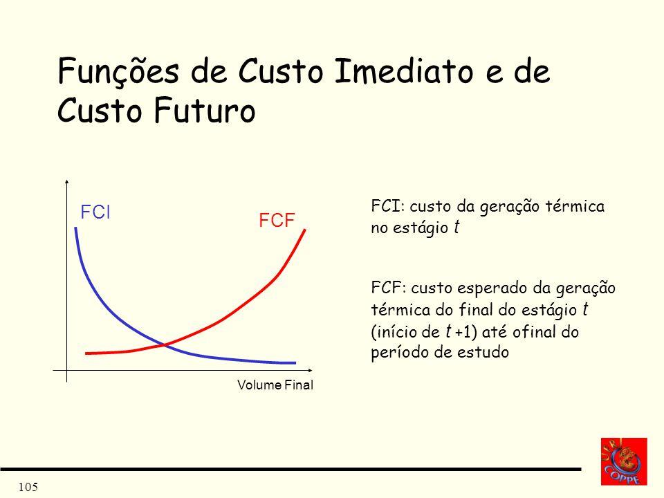Funções de Custo Imediato e de Custo Futuro