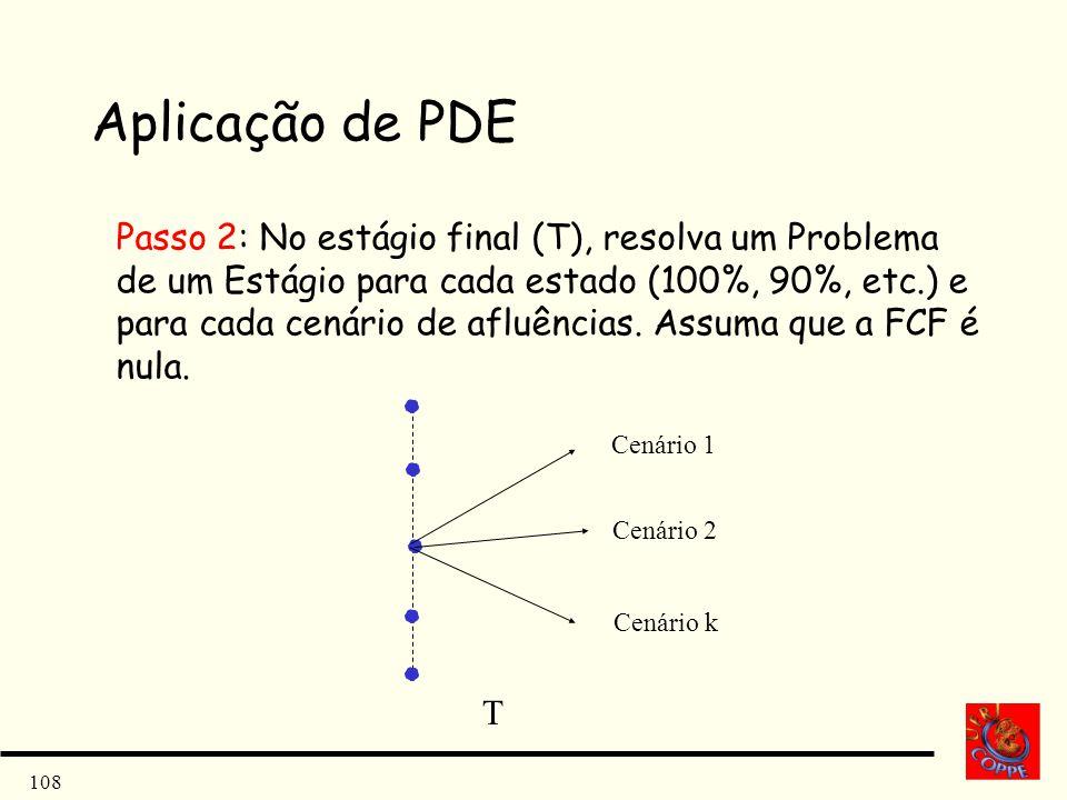 Aplicação de PDE
