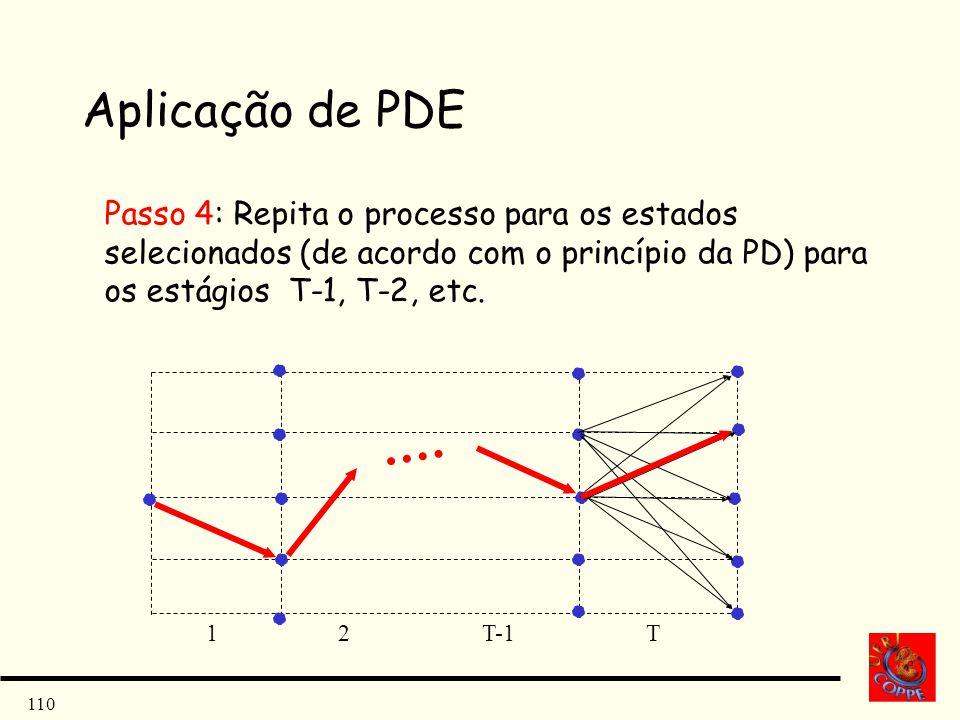 Aplicação de PDE Passo 4: Repita o processo para os estados selecionados (de acordo com o princípio da PD) para os estágios T-1, T-2, etc.