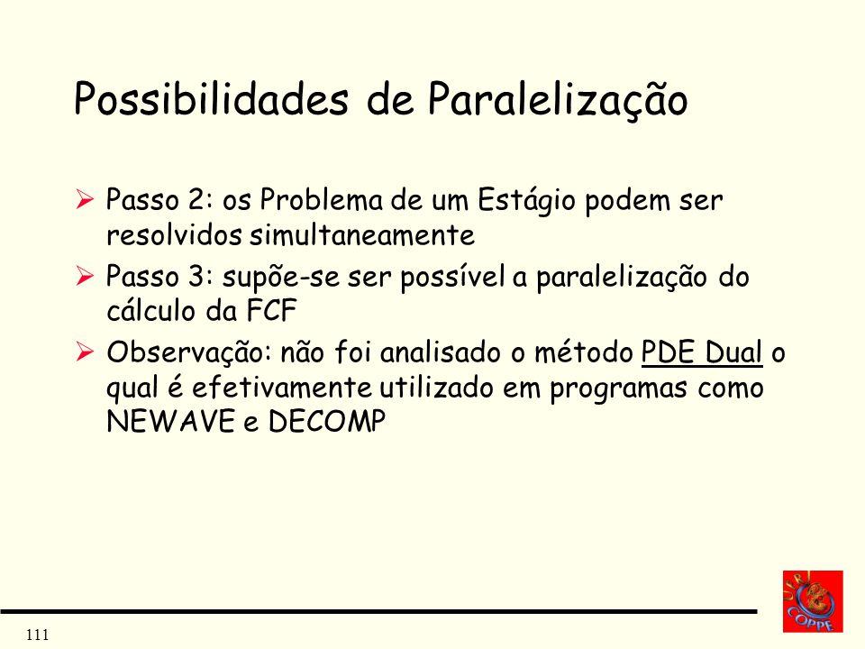 Possibilidades de Paralelização