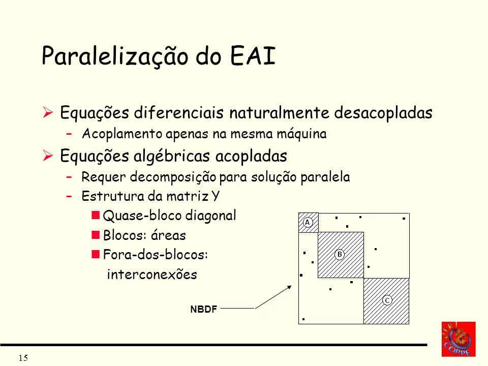 Paralelização do EAI Equações diferenciais naturalmente desacopladas