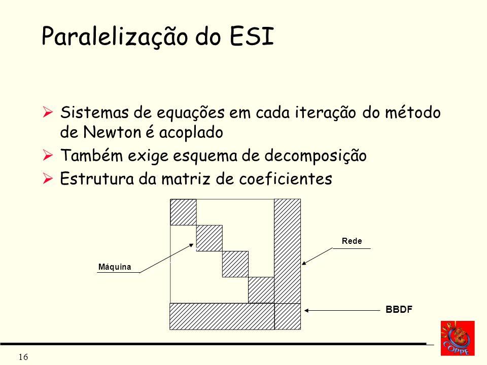 Paralelização do ESI Sistemas de equações em cada iteração do método de Newton é acoplado. Também exige esquema de decomposição.