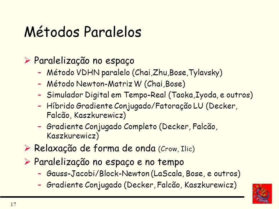 Métodos Paralelos Paralelização no espaço